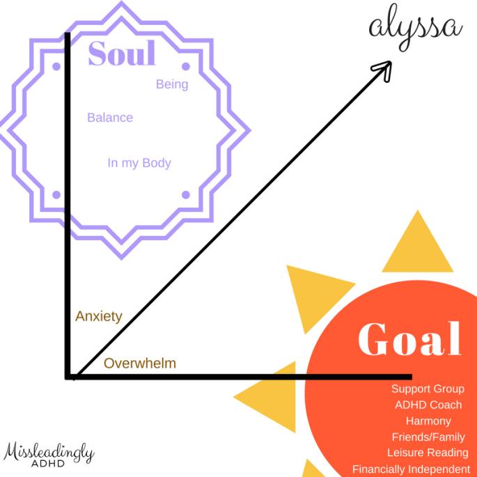 alyssa chart (1)